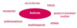 kenmerken Belinda